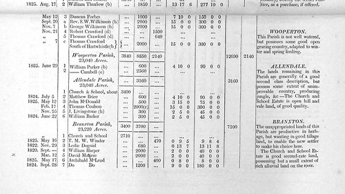 "Page 5 from the ""Dangar Index"""
