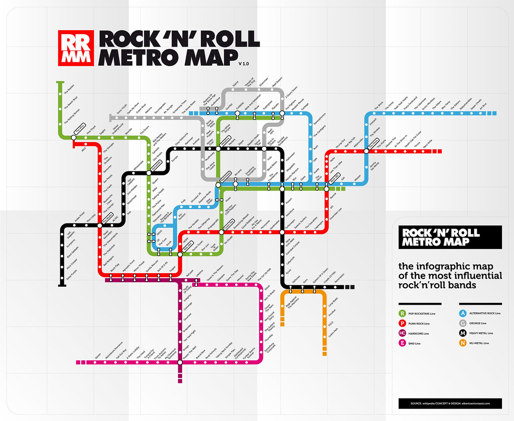 Rock 'N' Roll Metro Map v1.0