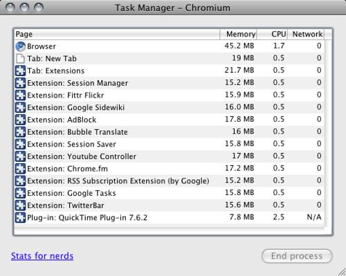 Task Manager in Mac Chromium 4.0.300.0 (36351)