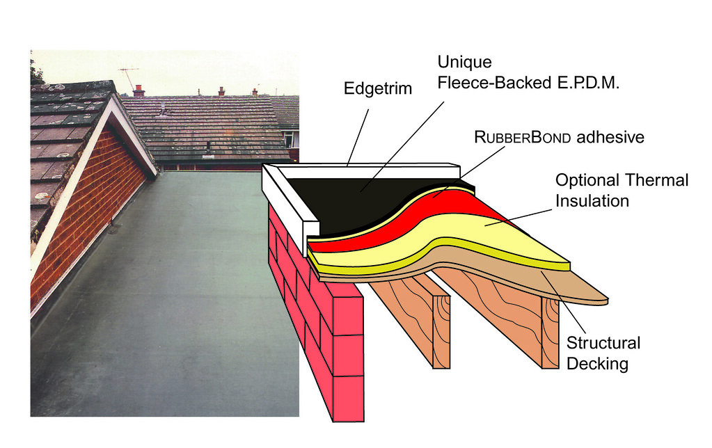 Flat roofing admiral homespace system diagram with pic ccuart Choice Image