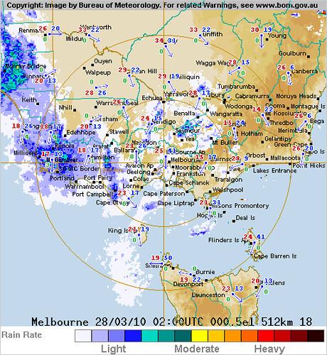 Summary -> Melbourne Weather Forecast Bureau Of Meteorology