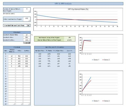 Npv Irr Calculator Excel Template Deodeatts