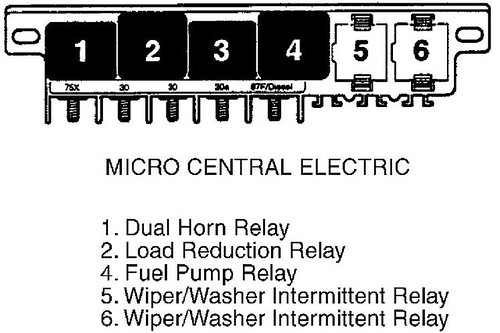 Relay diagram i do believe the last diagram is incorrect and the ac clutch relay is the little guy in position number 1 asfbconference2016 Choice Image