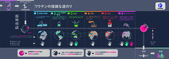 IFPMA infographic Complex Journey of a Vaccine japanese
