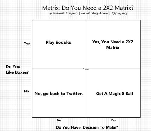 matrix do you need a 2x2 matrix flickr photo sharing