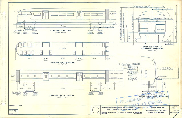 Bart Train Car Designs  1959