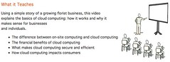 4095865961 a601233cbd m Cloud Computing Comparison