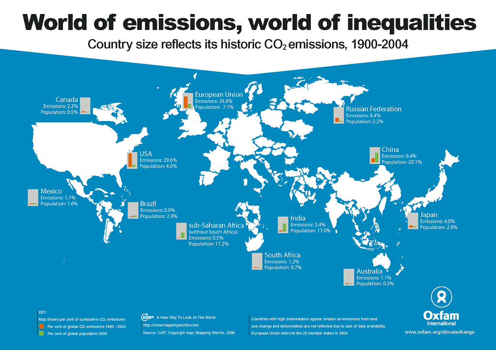 World of emissions, world of inequalities