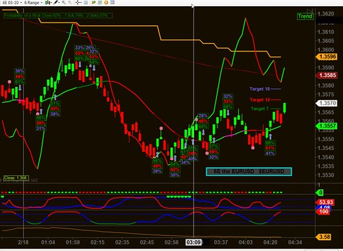 Forex night trading