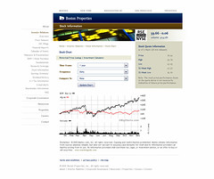 Investor Relations (Website)