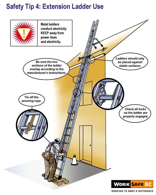 Extension Ladder Safety : Ladder safety tip extension use flickr photo