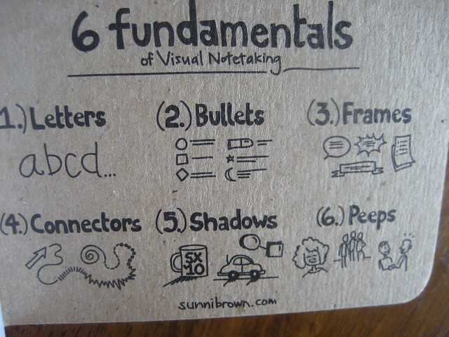 Visual basics notes for study