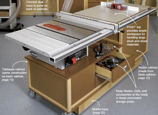 Woodworking Plans Table Table Saw Router Table Plans