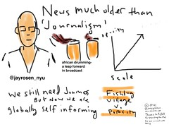 Jay Rosen: The Self Informing Public