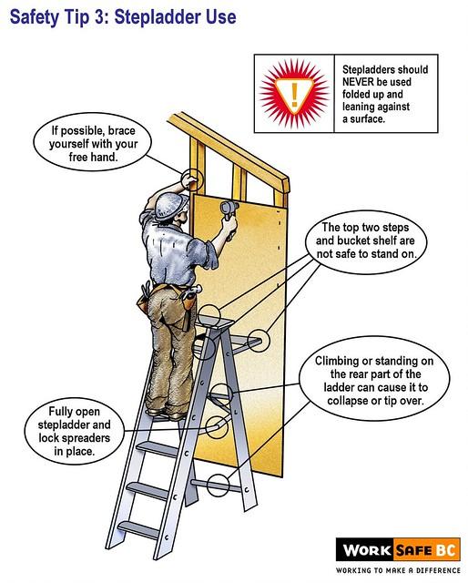 Ladder Safety Tip 3 Stepladder Use Flickr Photo Sharing