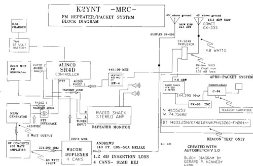 Repeater Diagram http://www.flickr.com/photos/rtvman/4162970345/