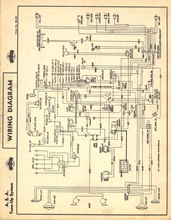1949 DeSoto Wiring Diagram | carlos dedekind marazzani ...