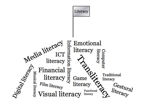 Image of literacy terms