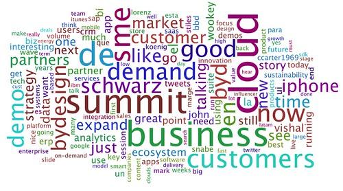 SAP word cloud light #2