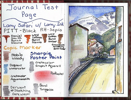 New Journal Test Page