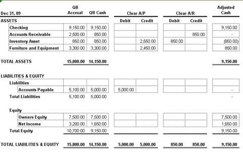 Clearing Payable and Receivable Balances in a Cash-Basis ...