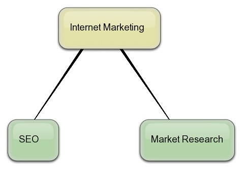 internet_marketing by MEL197127