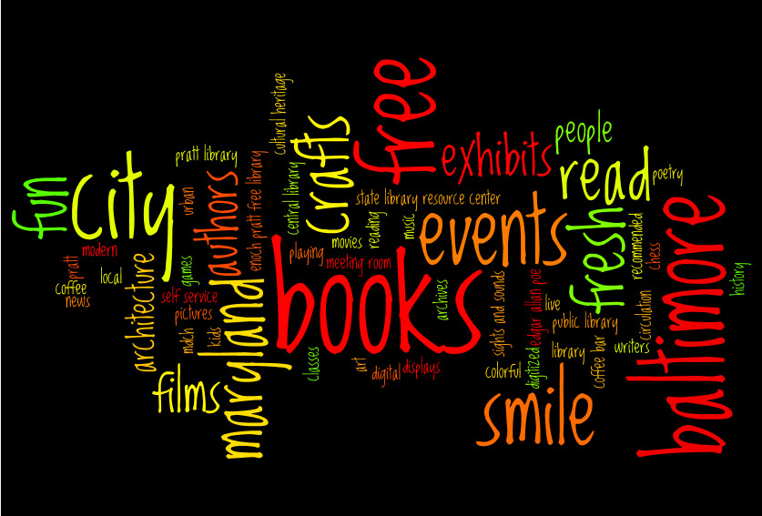 Pratt Library Wordle: books and a lot more, escritura divertida