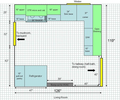 Small Kitchen Layout Help Needed