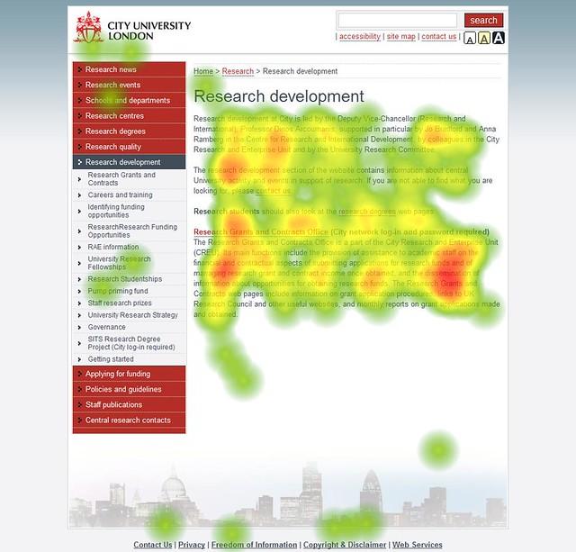 Heatmap of City University Website