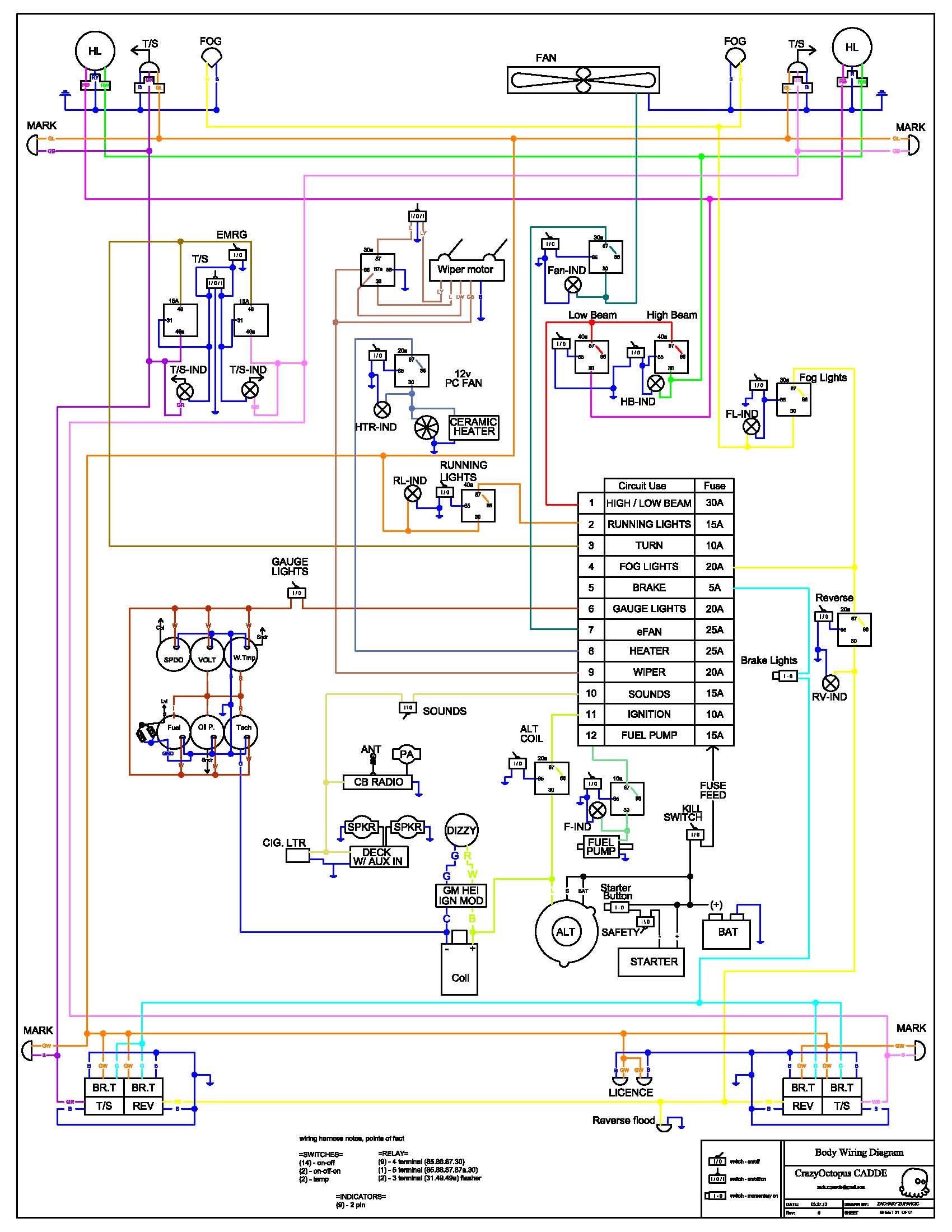 Wiring Diagram Complete Re