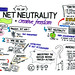 Net Neutrality And Creative Freedom (Tim Wu at re:publica 2010) by Anna L. Schiller