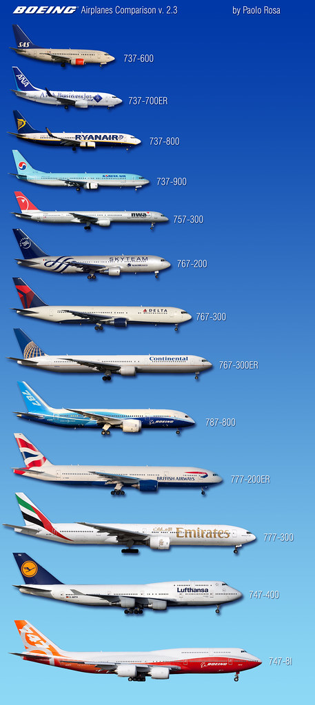 boeing 777 compared to 747