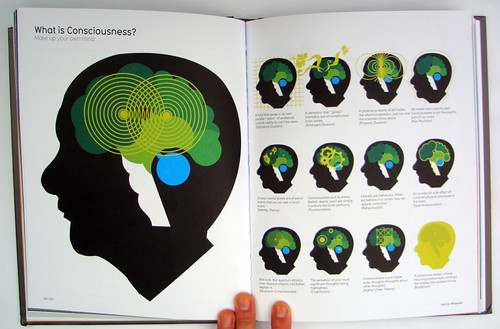 What Is Consciousness? – Information Is Beautiful by David McCandless