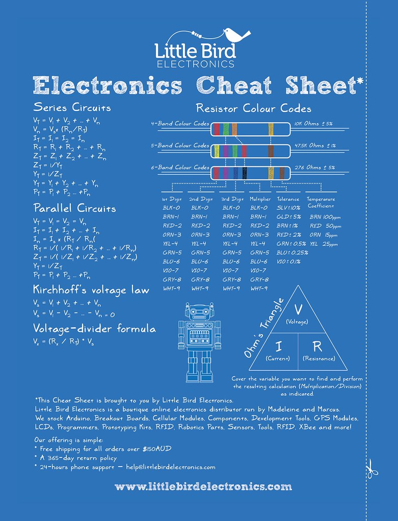 electronics formulas cheat sheet pdf