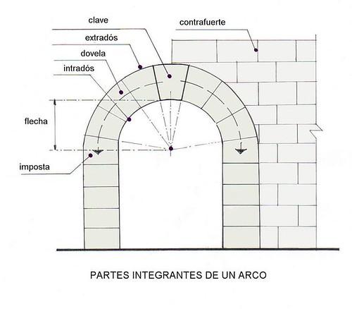 Altamira blog de historia del arte por antonio boix ha - Vano arquitectura ...