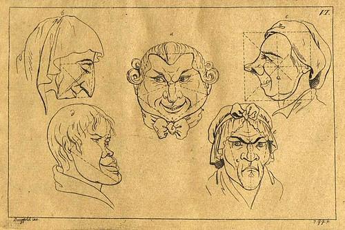 002- Principes De Caricature…-1800-Francois Grose- Staatsbibliothek zu Berlin