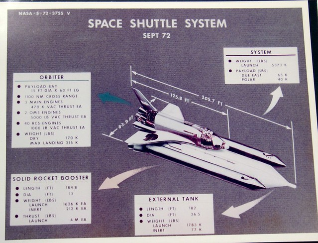 space shuttle system - photo #5
