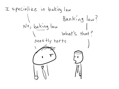 Types of Tort Law and Relevant Cases. - A-Level Law - Marked by ...