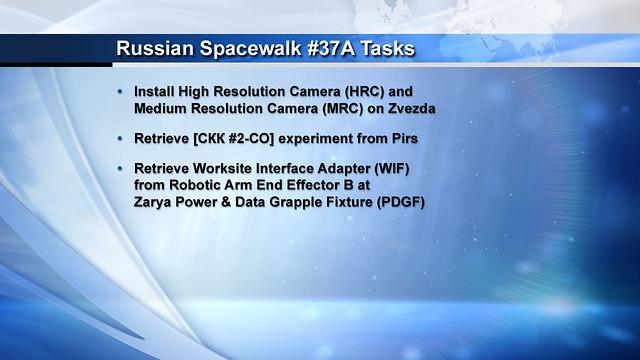 01 - Russian Spacewalk #37A Tasks