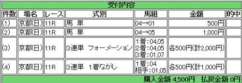 140209_きさらぎ賞馬券