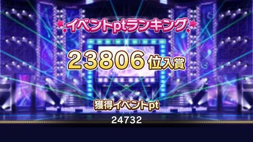 23806位 24732pt