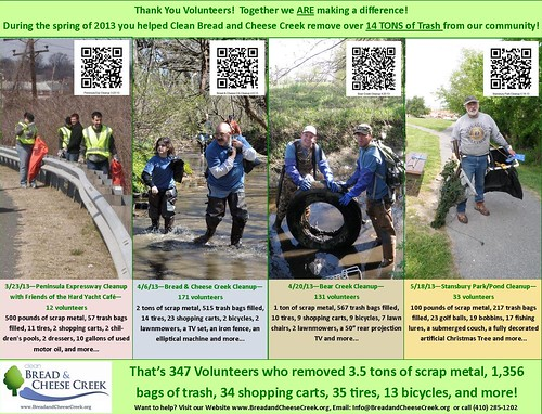 Spring 2013 Cleanup Results for Clean Bread and Cheese Creek Volunteers