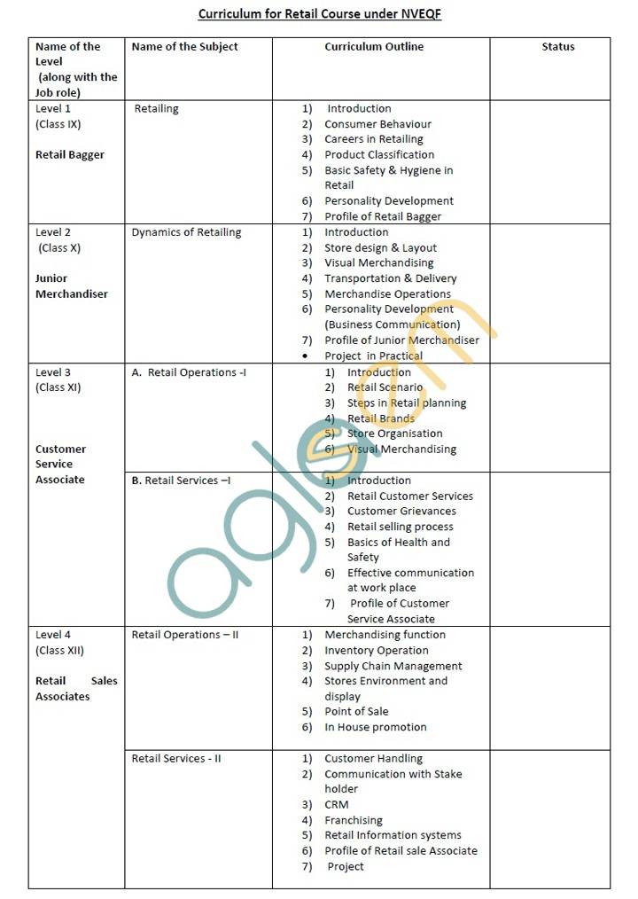 CBSE Vocational Syllabus forRetail Course under NVEQF