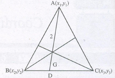 Maths Class 10 Notes - Coordinate Geometry