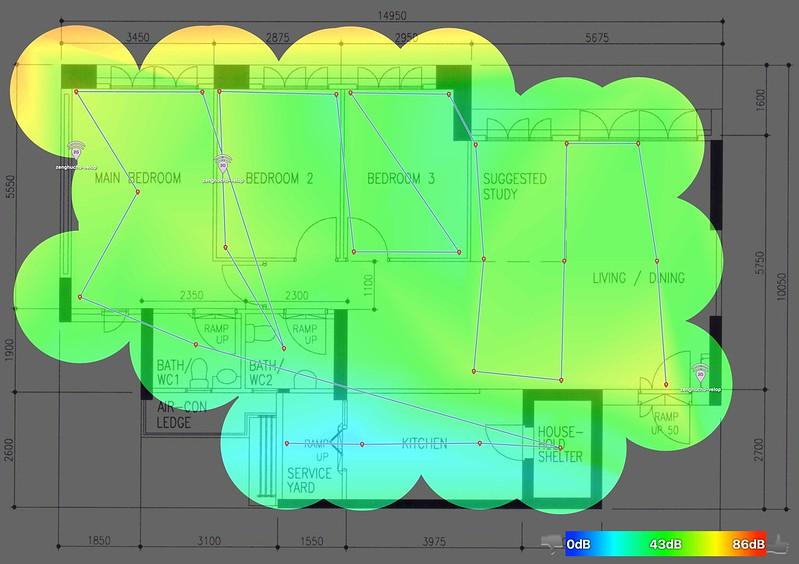 Velop (Tri-Band) - 2.4GHz - Heatmap