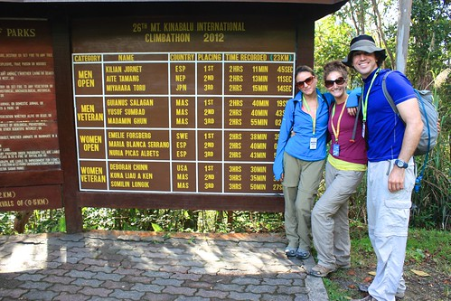 record times for climbing up and down Mt. Kinabalu