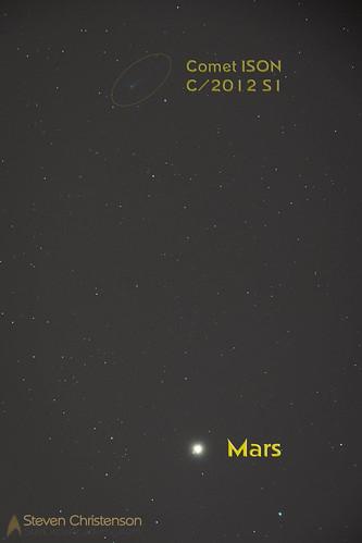 Netherworld Interloper - Comet ISON (C/2012 S1) + Mars
