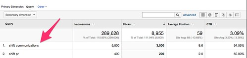 Queries_-_Google_Analytics