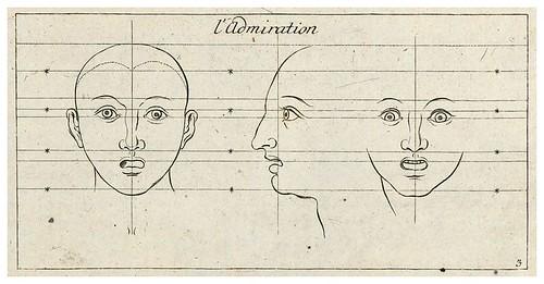 005-La admiracion-Caracteres des passions…- Sébastien Le Clerc- ETH-Bibliothek e-rara