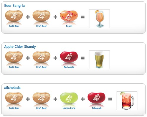 Jelly Belly Draft Beer Combinations